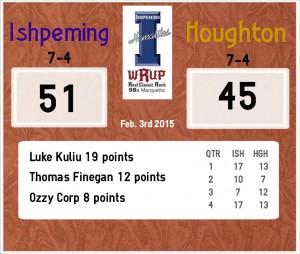 Ishpeming defeats Houghton 51-45